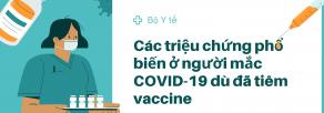 Các triệu chứng phổ biến ở người mắc COVID-19 dù đã tiêm vaccine